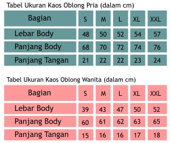 tabel standard ukuran oblong